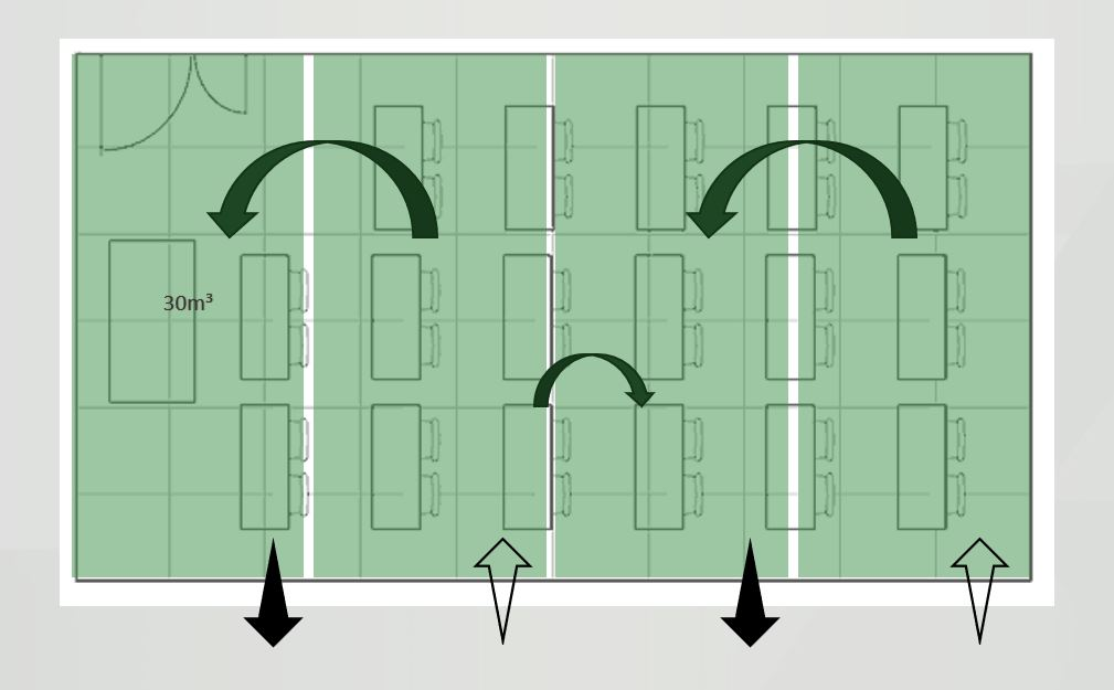 Schema Plan Donexon modulare Klassenraumlüftung in Raum - Abschnitten
